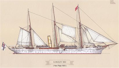 Gemi Modelciligi